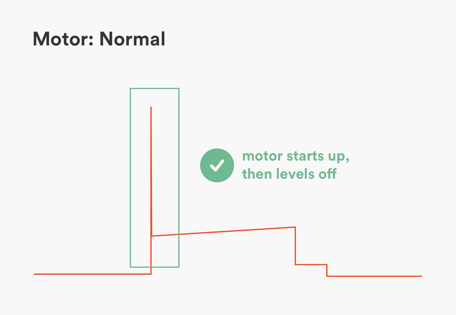 learn_motor-stalls_normal (1)