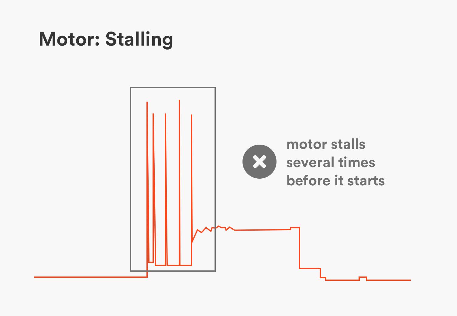 learn_motor-stalls_stalling (1)