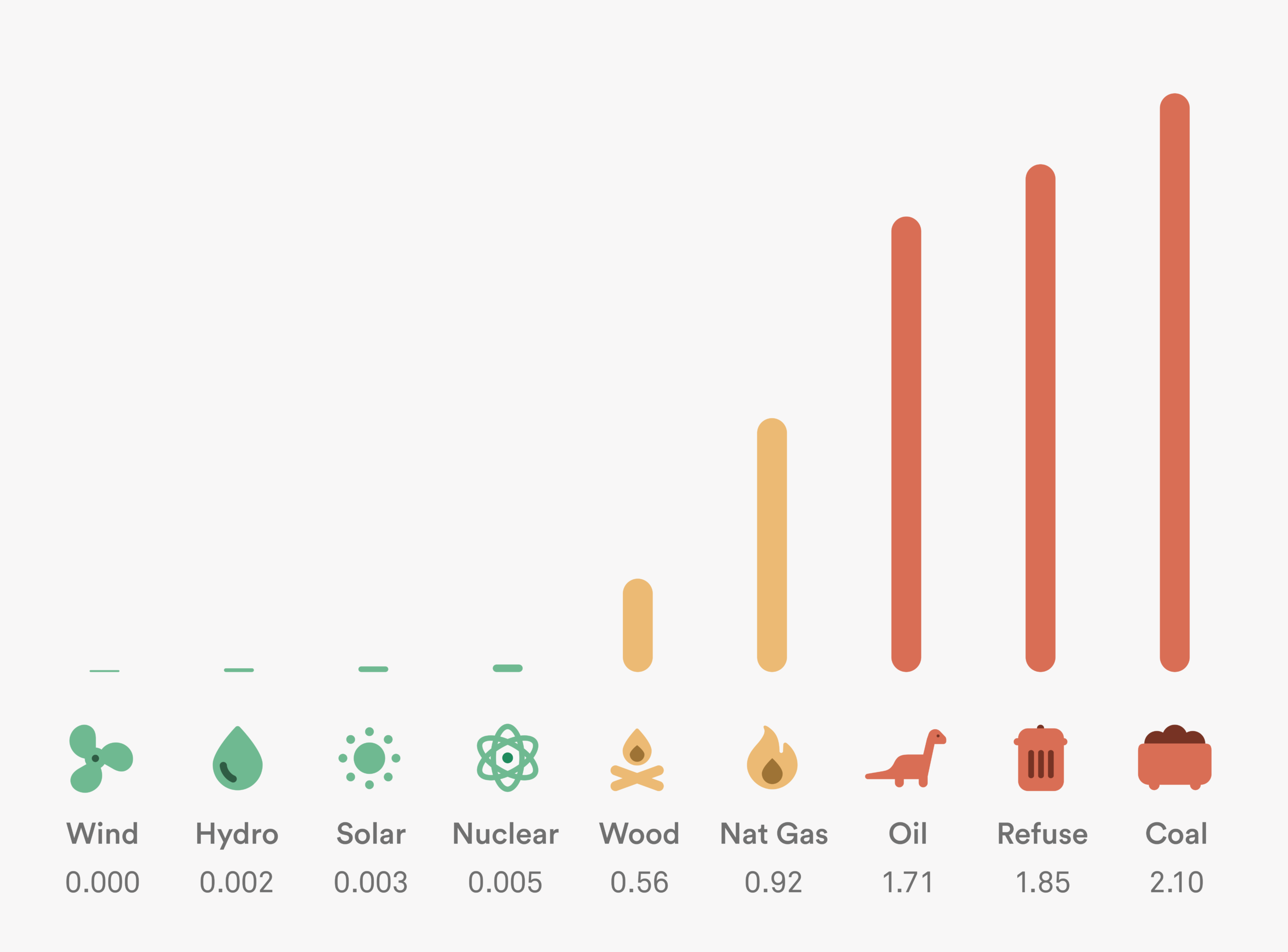 fuel type carbon intensity